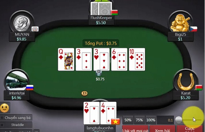 Giới thiệu Poker tại W88